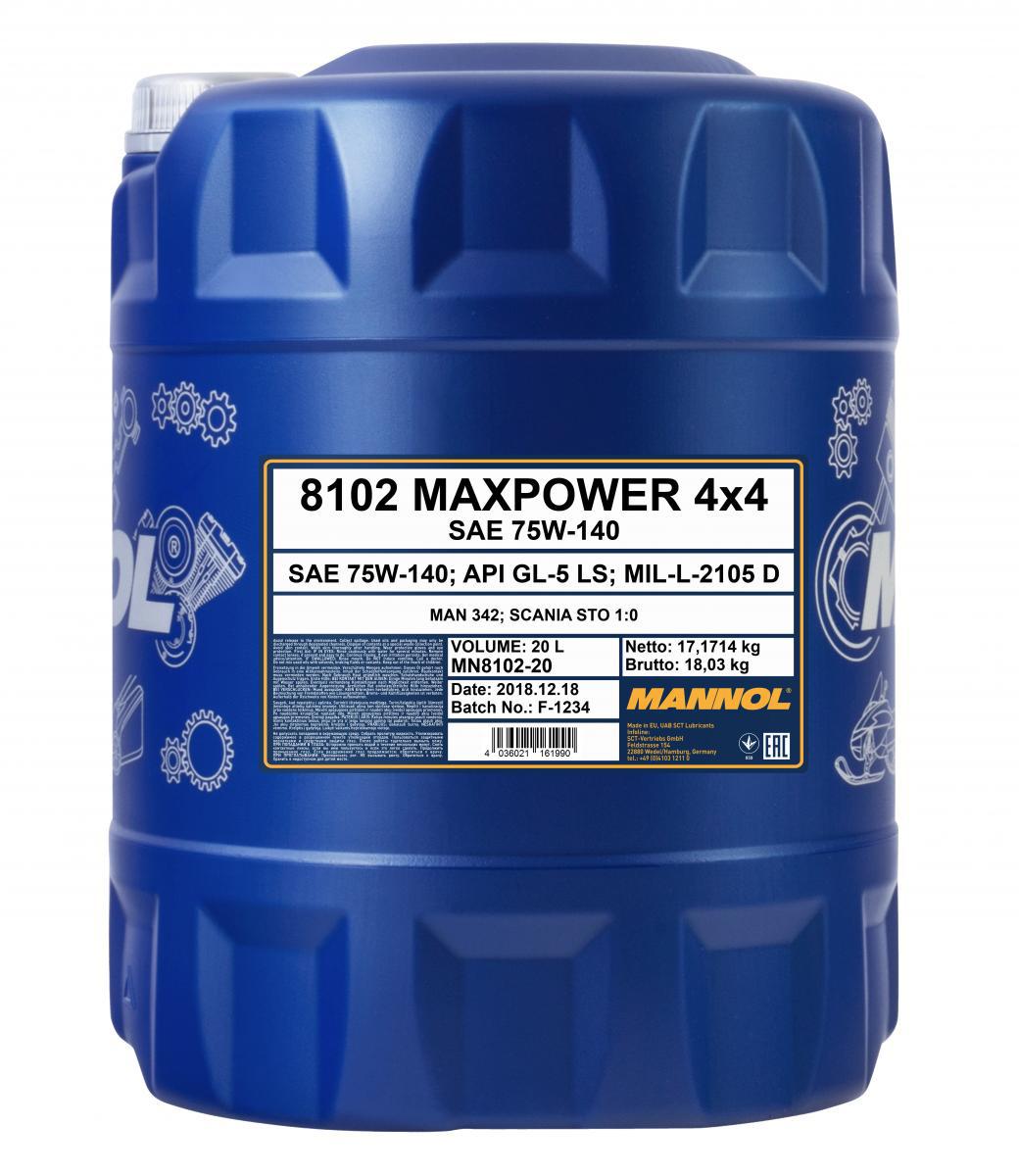 Maxpower 4x4 75W-140