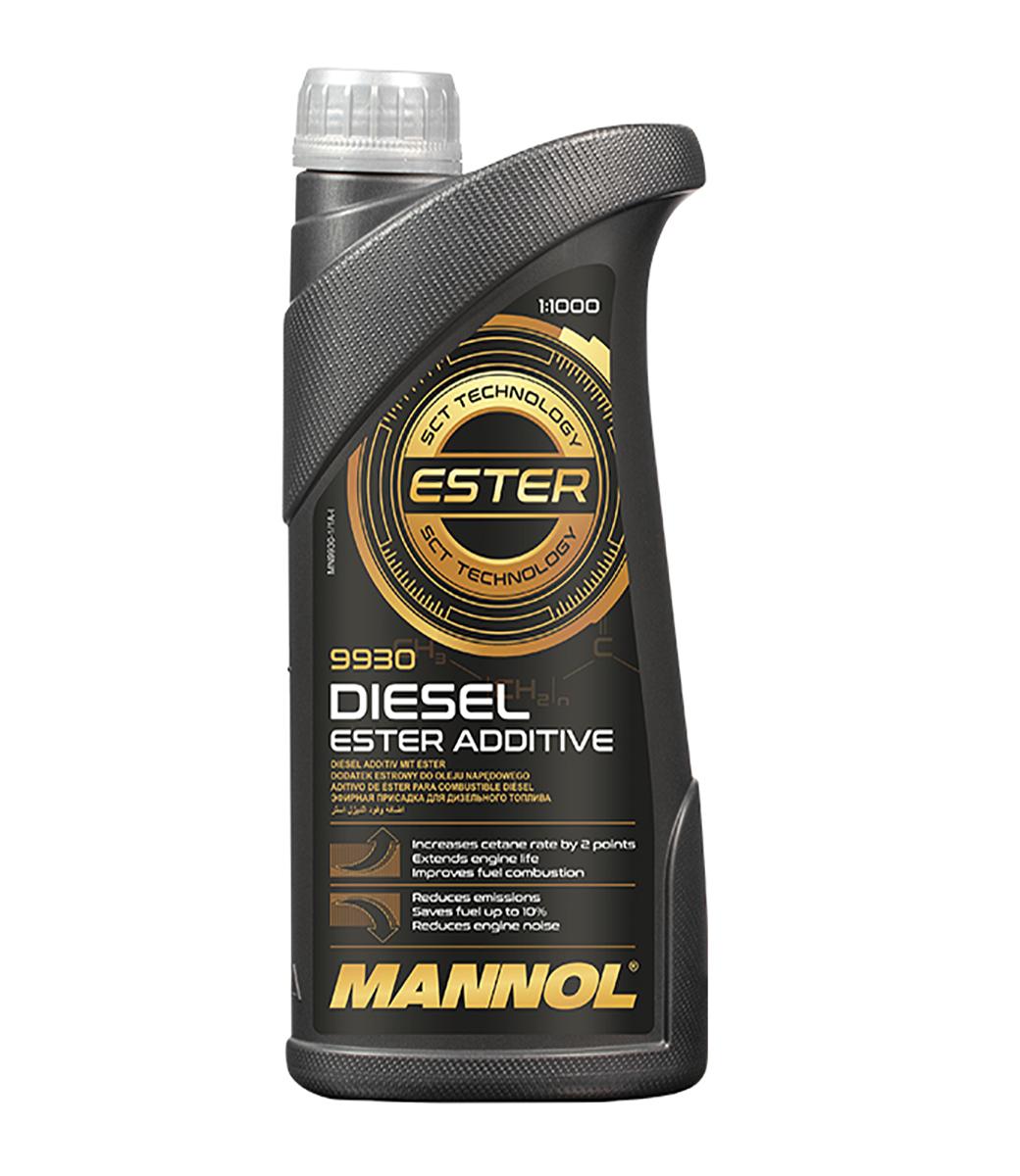 Diesel Ester Additive